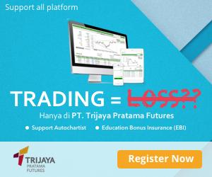 Sesi waktu trading forex software